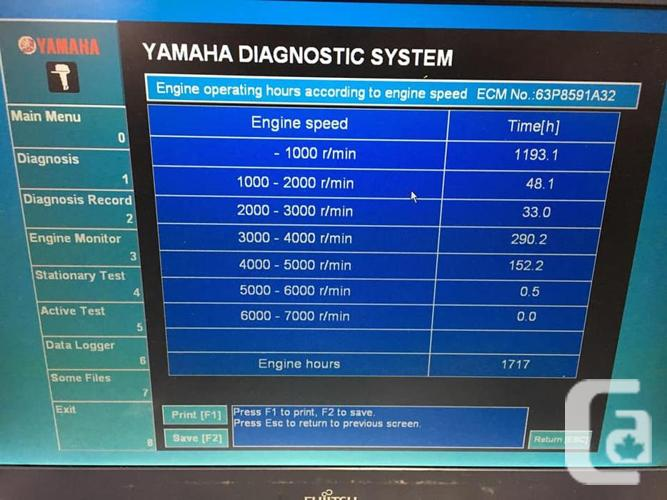 2006 Yamaha outboard