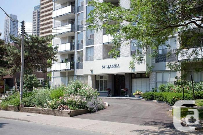 Available September cute 1 BR Toronto