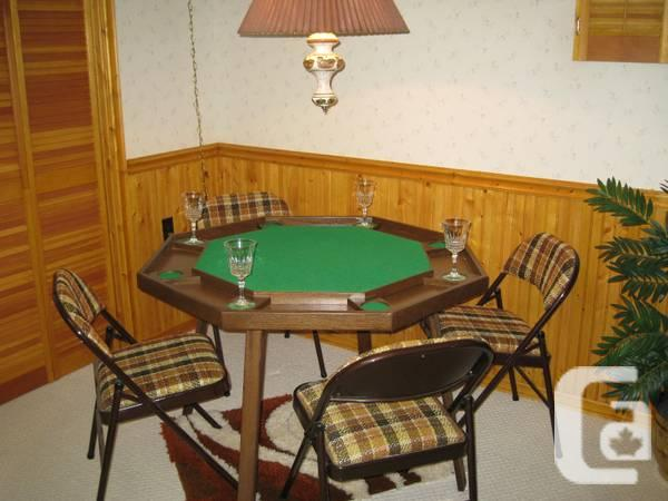 CARD /ACTIVITIES/TABLE - COLLAPSIBLE - $250