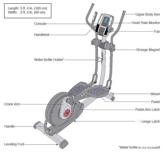 Elliptical Trainer ~ ProForm Smart Strider