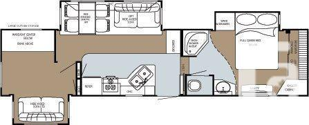 Gulf Stream  Sedona 34fsbw -5th wheel w/ bunkhouse &