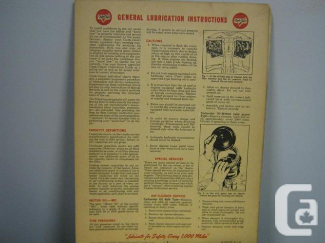 Rare North Star Oil 1951 Lubrication Guide
