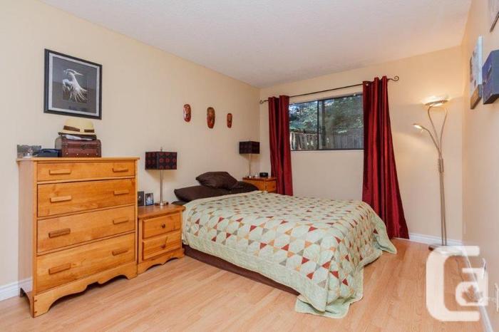 Saanich West 2 Bed 1 Bath Condo