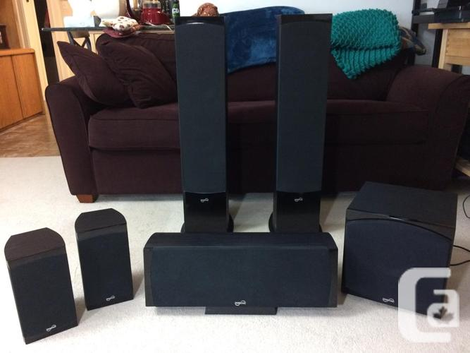 Surround Sound Home Theater System: Receiver + 5.1