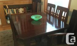 Transitions Estate Services Sale Notice read online WHEN: June 8, 2019 8:00am to 4:00pm WHERE: 2055 Broder Street Regina, SK (map) Items at this sale include: kitchen table with 4 chairs x2 sets kitchenware, small appliances, Breville Health Grill china