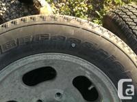On aluminum rims. Rims need cleaning but slick wheel