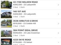 Hot New Listings Location - Cowichan Valley Date -