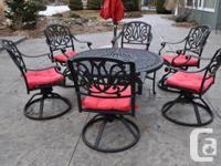 Spring Is Here !!!  Unfortunately we are downsizing and