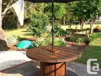I have two large wooden spools to give away. Used them