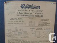 Used, Price reduced, Electrohome vacuum tube radio, for sale  British Columbia